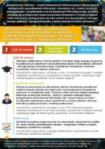 projekt kompetencji cyfrowych-page-002